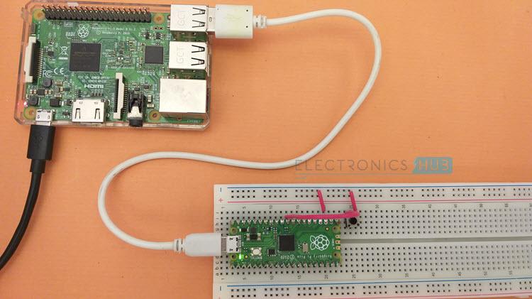 Program-Raspberry-Pi-Pico-using-C-Image