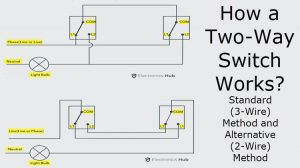 2 Way Switch or Two Way Switch Featured