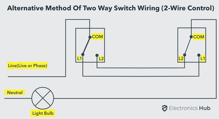 How A 2 Way Switch Wiring Works Two, 1 Gang 2 Way Switch Wiring Diagram