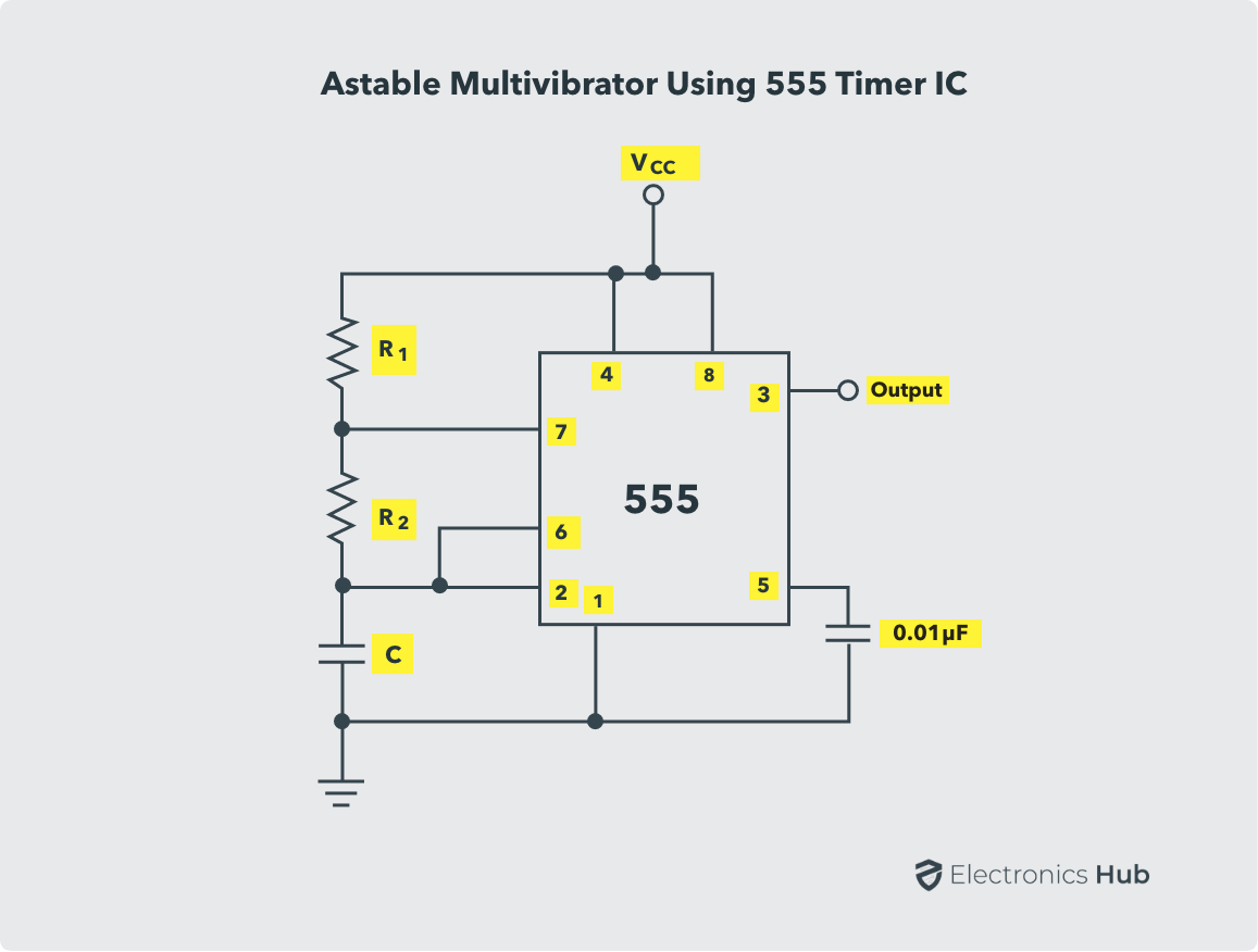 Astable Multivibrator using 555 Timer IC