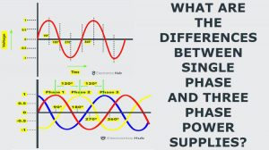 Difference between Single Phase and Three Phase Power Supplies Featured Image