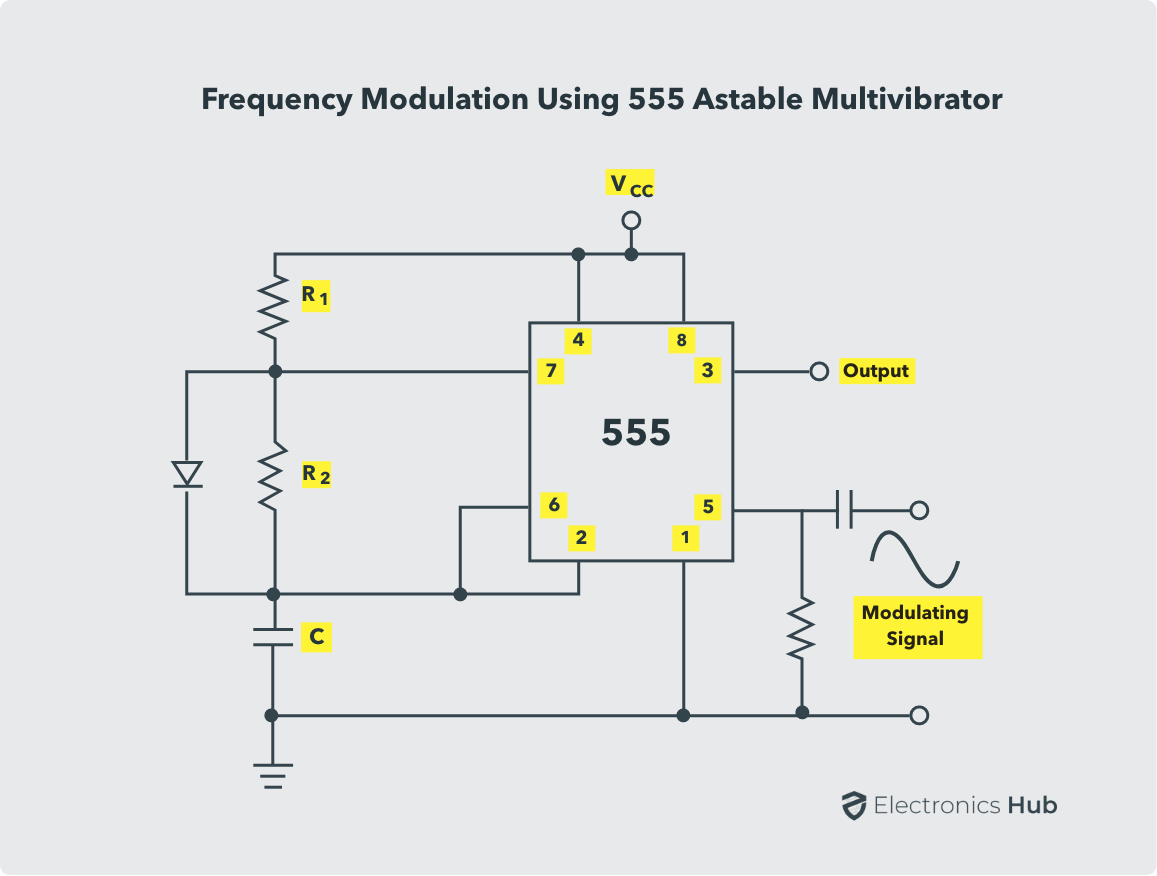 Frequency Modulation using 555 in Astable Mode