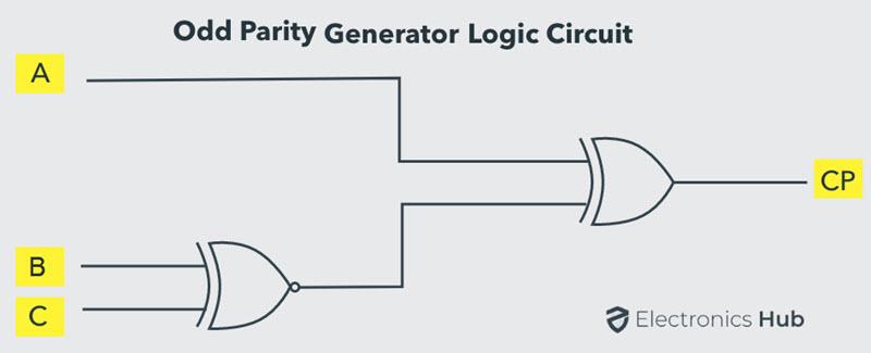 Logic Circuit of Odd Parity Generator