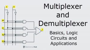 Multiplexer and Demultiplexer Featured Image