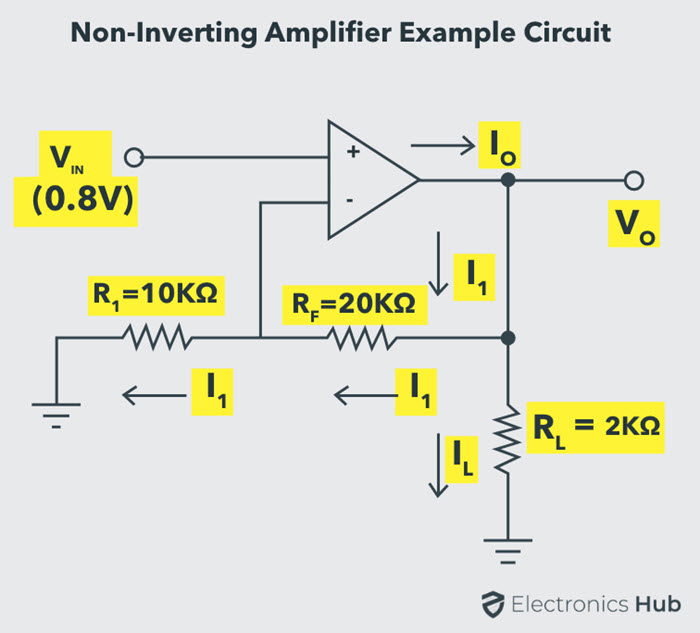 Non-Inverting-Operational-Amplifier-Example