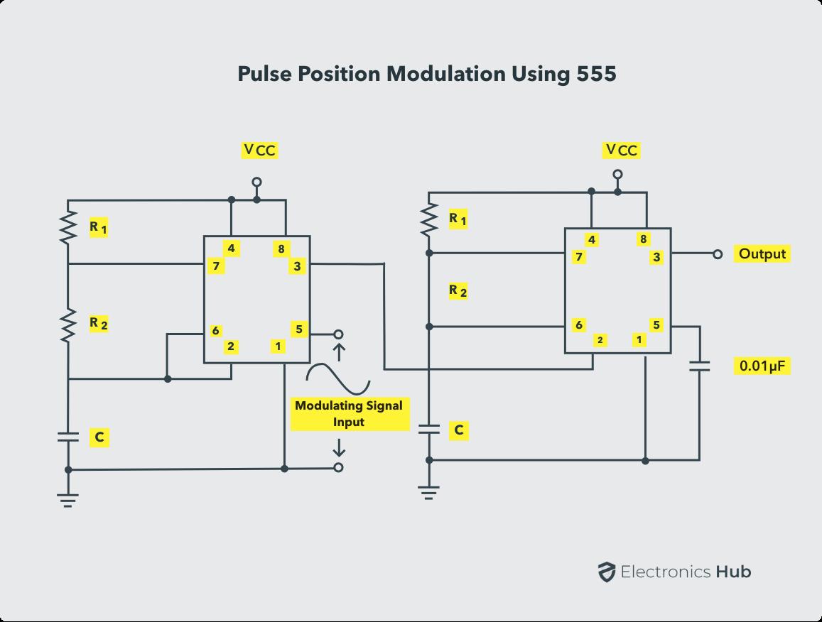 Pulse Position Modulation using 555