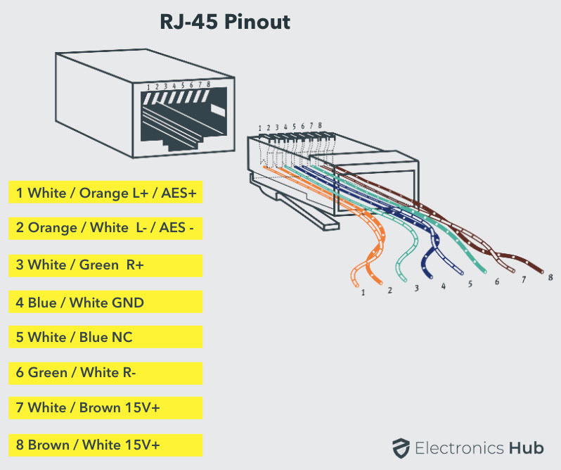 RJ-45-Connector-Pinout