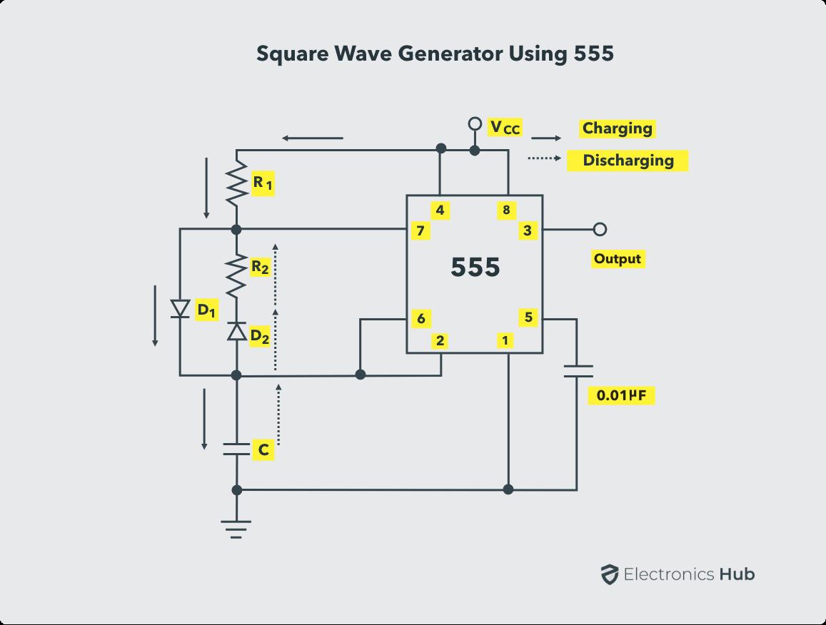 Squarewave Generator using 555 Astable Mode