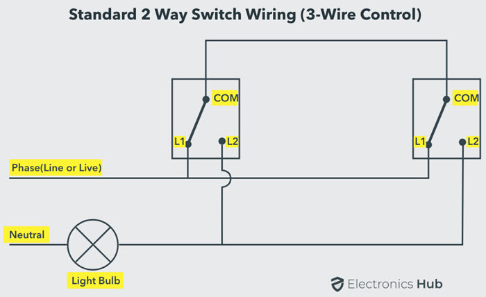 How A 2 Way Switch Wiring Works Two, Double Dimmer Switch Wiring Diagram