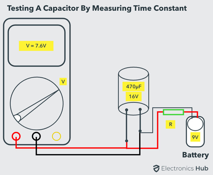 Test a Capacitor by Measuring Time Constant