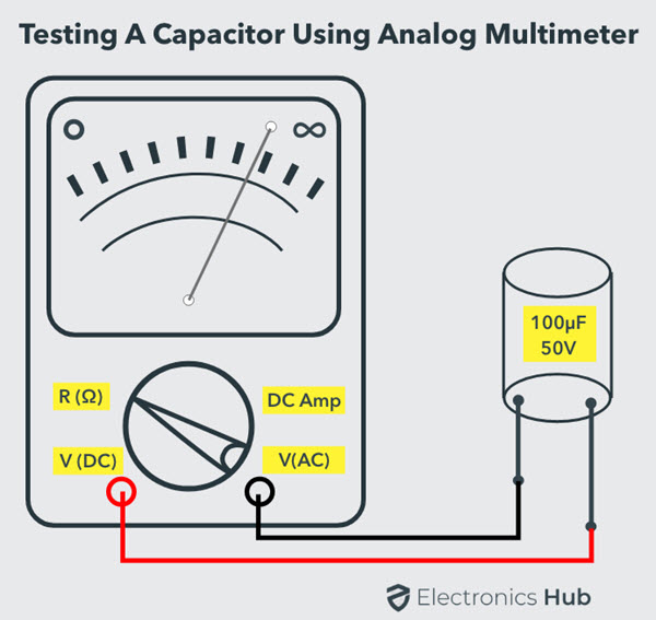 Test a Capacitor with Analog Multimeter