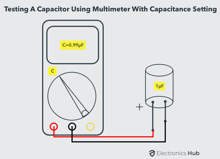 Test a Capacitor with Multimeter with Capacitance