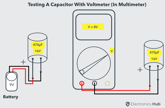 Test a Capacitor with Voltmeter
