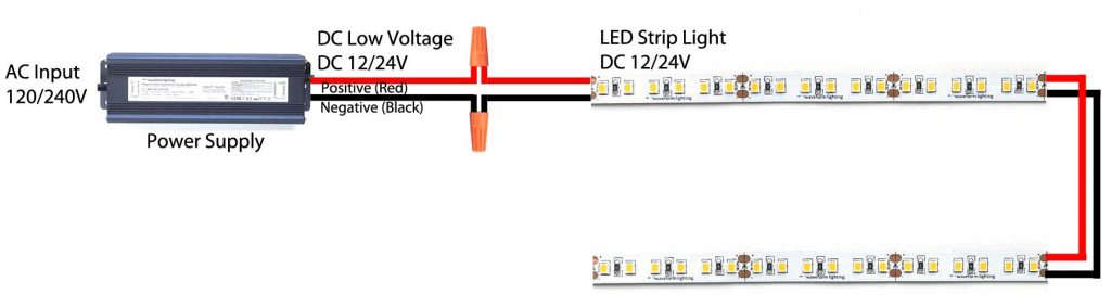 Connecting LED Strip Lights In Series
