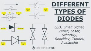 Different Types of Diodes Featured Image