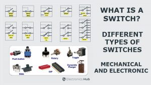Types of Switches Featured