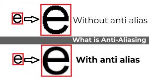 anti alising